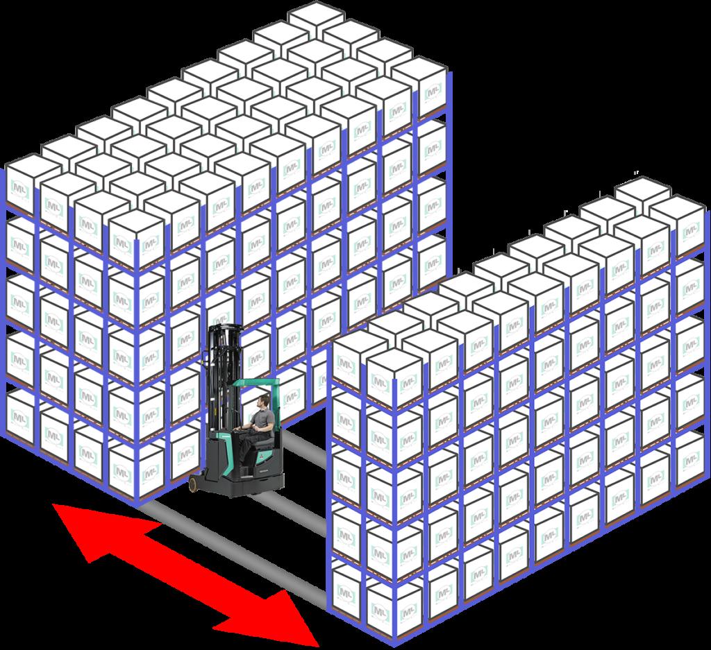 Mobile Racking